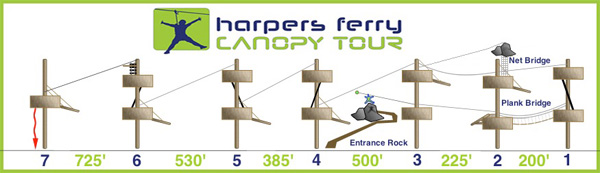 Harpers Ferry Canopy Tour - Zip Line course